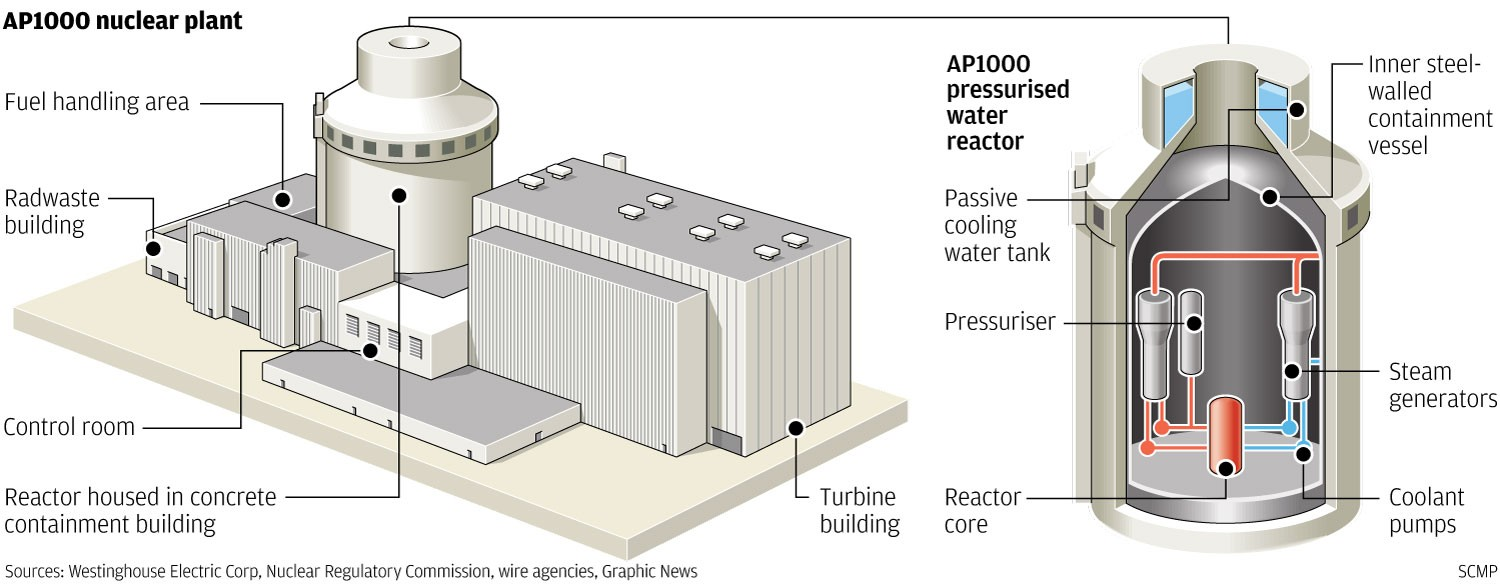 china nuclear pipes