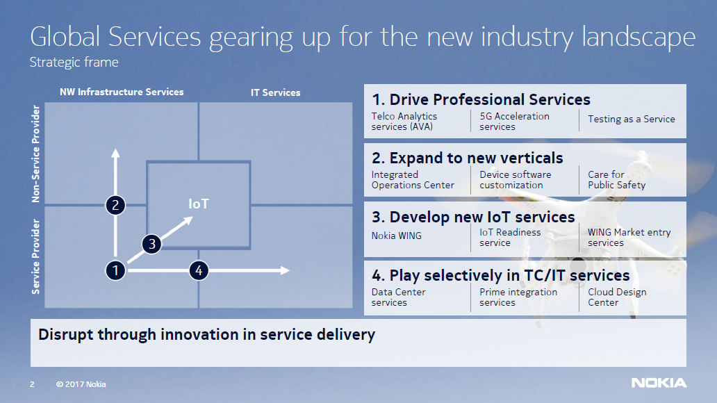 Nokia-global-services-2