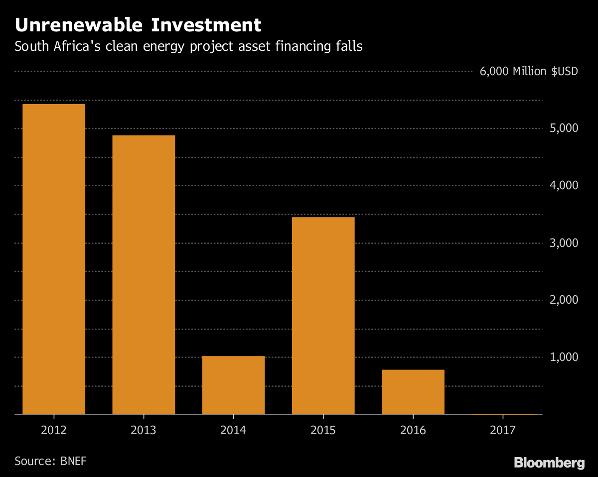 south africa energy deal